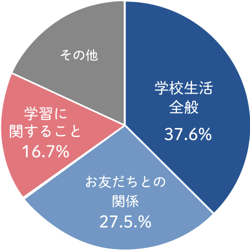 pie-chart2.png