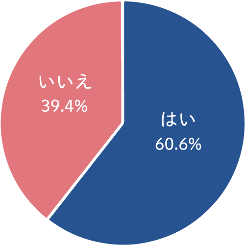 pie-chart1.png